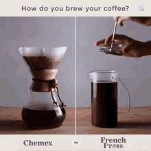 How Do You Brew Your Coffee Coffee Filter GIF