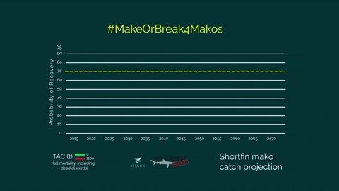Image for the Tweet beginning: Fishing: Achieving optimum fisheries management
