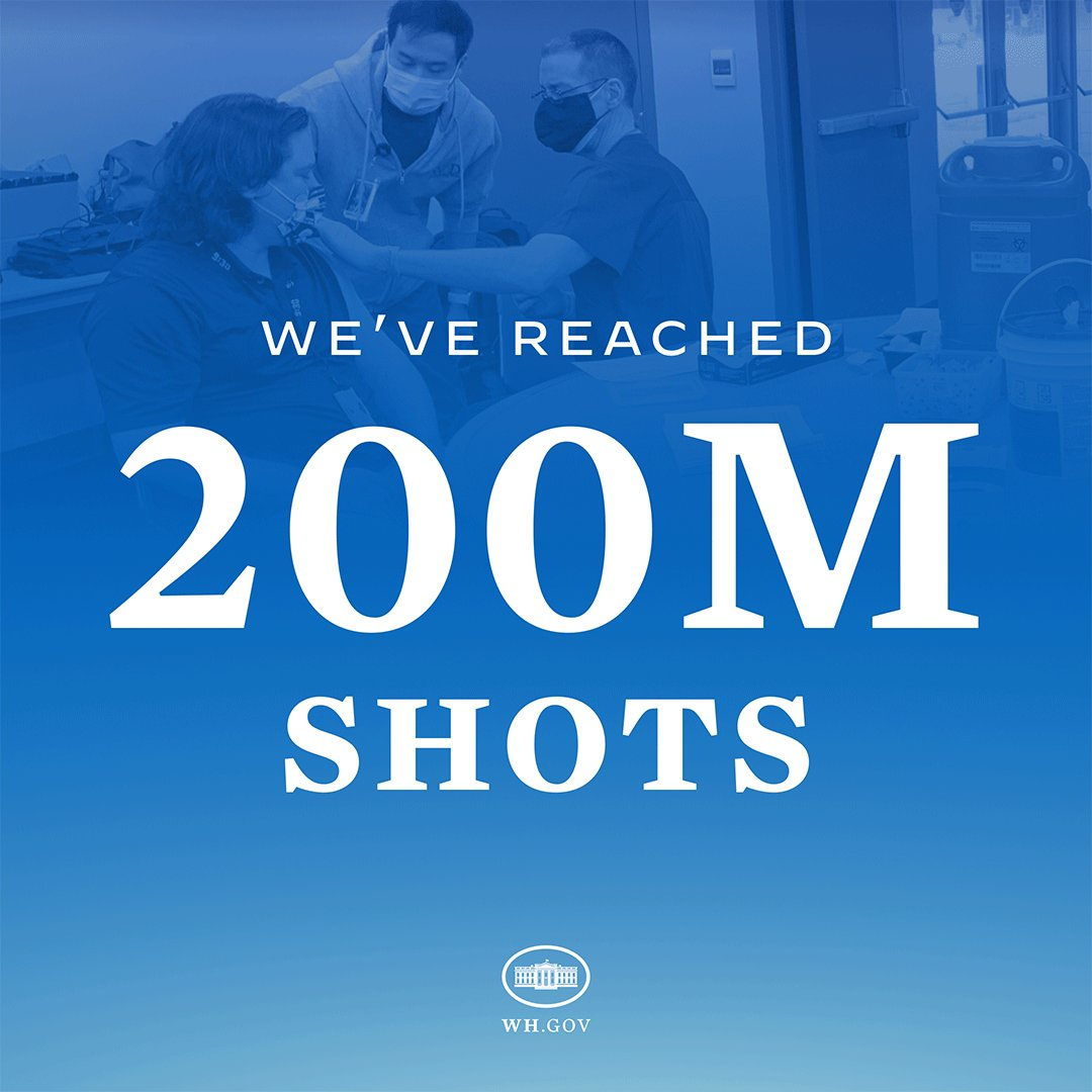 Before taking office, President Biden set a bold goal of 100 million shots in his first 100 days.   After reaching the goal in just 58 days, he doubled it to 200 million.   And today, because of the hard work of people across the country, we officially reached it. https://t.co/WrLCwsCAb7